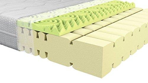 orthop dische matratze testsieger bestenliste im m rz 2019. Black Bedroom Furniture Sets. Home Design Ideas